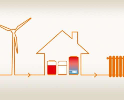 Power-to-Heat: Stromüberschüsse sinnvoll einsetzen